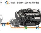 New electric and hybrid propulsion systems