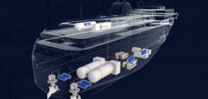Havyard to establish new company for hydrogen propulsion