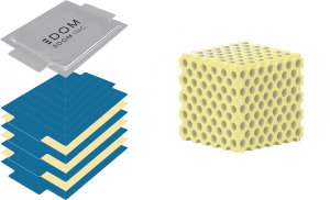 Lithium-metal battery technology from Lavle is made possible with 3DOM separators that offer homogenous pore size and alignment, as well as high porosity